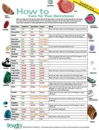 Chart How To Care For Your Gemstones Art Jewelry Magazine