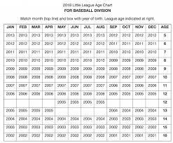 Baseball Age Chart Greenwich Village Little League Powered By Leaguetoolbox