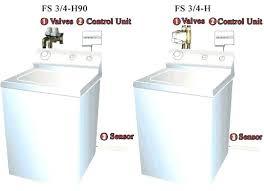 Washing Machine Hookup Washer Machine That Hooks Up To Sink View Washing  Machine Installation Example Washing