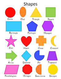 Shapes Chart Images Shapes A Simple Colorful Shapes Chart For Toddlers