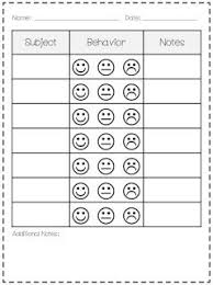 Behavior Smiley Chart Classroom Behavior Mrs Wills Kindergarten