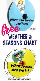 Seasons Chart Kindergarten Four Seasons Activities For Prek And Kindergarten Teaching