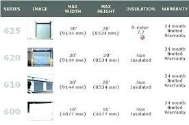 Commercial Garage Door Size Chart Garage Door Size Chart Floresti Club