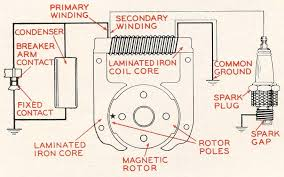 12 volt one wire alternator wiring diagram images remy colorful basic tractor wiring diagram image amp engine