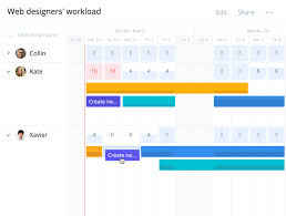 Customize the template to reflect your team's availability based on resource allocation of work hours. The Best Resource Allocator Templates To Help Your Team Double Output In 2020