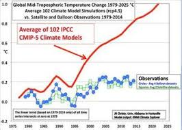 Climate Change Chart 2015 7 Questions With John Christy And Roy Spencer Climate