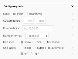 Customizing Your Line Chart Datawrapper Academy