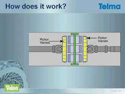 telma brake air system diagram trusted wiring diagram \u2022 Telma Retarder Installation telma retarder society presentation youtube rh youtube com telma brake installation telma brake retarder