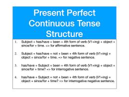 Present Tense Rules Chart Present Continuous Tense Rules Chart Www Bedowntowndaytona Com