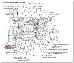 similiar nissan engine diagram keywords 97 nissan maxima v6 engine no spark replace cam shaft sensor