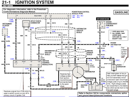 wiring diagram for 1996 f250 the wiring diagram 1996 f350 wiring diagram 1996 wiring diagrams for car or truck wiring