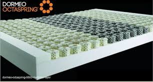 dormeo mattress review. Plain Mattress Dormeo 5500 Trizoned MemoryCoil Layer Intended Mattress Review T