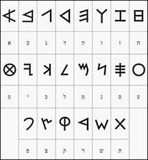 Ancient Hebrew Alphabet Chart
