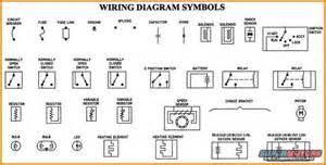 similiar british auto electrical symbols keywords automotive electrical symbols automotive wiring schematic symbols