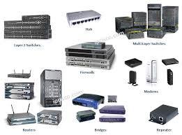 Network Devices Network Device Fonder Fontanacountryinn Com