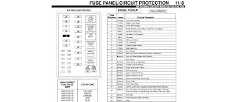 fuse panel diagram for f diesel litre for engine graphic