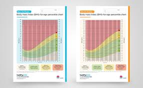 Body Mass Index Chart For Kids Assess Healthy Kids For Professionals