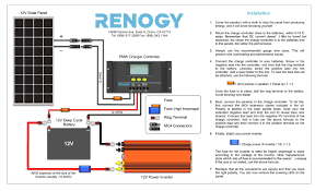 rv solar panel installation wiring diagram rv wire sizes solar panels solar panels forum on rv solar panel installation wiring diagram