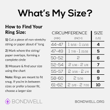 Female Ring Size Chart Whats My Size Bondwell