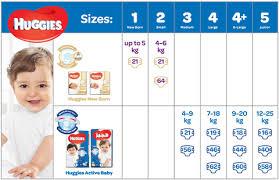 Buy Bulk Huggies Jumbo Pack Size 4 Online Sanadeeg