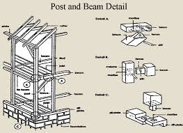 post beam construction. Brilliant Beam Post And Beam Construction 3 And M