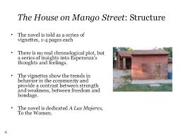 the house on mango street the house on mango street
