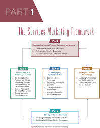 Services Marketing Understanding Service Products Consumers And Markets Services