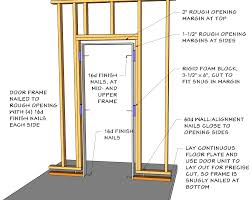 Framing Out A Door With Floating Basement Walls - AnandTech Forums  Pinterest a