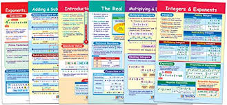 Integers Chart Newpath Learning 93 6502 Integers Rational And Real Numbers Bulletin Board Chart Set Pack Of 6