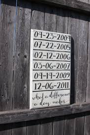 Small Picture 199 best DIY Wood Decor Signs images on Pinterest Diy wood