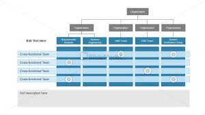Structure Chart In Software Engineering Ppt Organizational Breakdown Structure Ppt Slidemodel