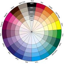 Brown Color Chart Wheel The Best Makeup For Your Eye Colour Makeup Color Wheel