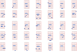 Capo Chord Chart Accomplice Music