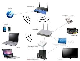 the ultimate home network ssb home network diagram with switch and router at Wireless Home Network Diagram