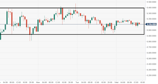 Bitcoin Technical Analysis Btc Usd Bulls Calculating The