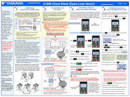 a1000 cheat sheet open loop vector operation innovative idm rh manualzz com basic electrical engineering formulas thermodynamics formula sheet