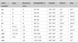 Carters Clothing Size Chart Facebook Lay Chart