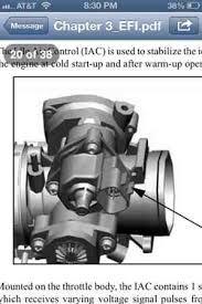 2011 rzr 800 starter wiring diagram wiring diagram libraries 2012 sportsman 550 eps polaris atv forumignition switch 2012 sportsman