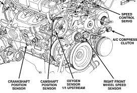 2005 dodge grand caravan the crankshaft position sensor 3 8l v6 full size image