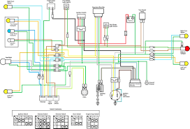electrical wiring diagrams for dummies new amazing lifan 125cc fine Home Electrical Wiring Diagrams electrical wiring diagrams for dummies new amazing lifan 125cc fine diagram