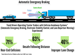 Truck crash Archives - The Truck Safety Coalition