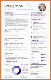 resumes-mistakes-marissa-mayer-resume-1 10-11 resumes mistakes