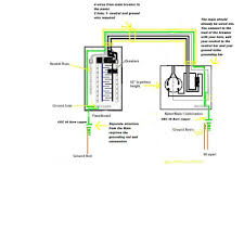 amusing 200 amp meter base wiring diagram 85 for 3 way switch wiring Mobile Home Thermostat Wiring amusing 200 amp meter base wiring diagram 85 for 3 way switch wiring diagram multiple lights with 200 amp meter base wiring diagram with 200 amp meter base