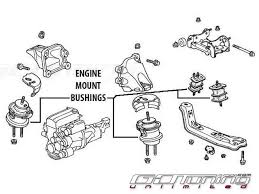 honda s2000 engine mounts auto blog 2002 s2000 s2000 2 door 6mt engine mounts diagram