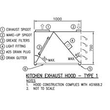 Kitchen Exhaust System Design Commercial Kitchen Hood Design Triangle Fire Inc Fire Suppression