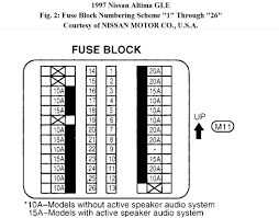 1997 maxima fuse diagram 1997 wiring diagrams