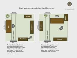 feng shui office design. Beautiful Feng Shui Home Office Design 6730 Use To Set . T