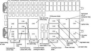 2000 ford focus fuse box diagram 72687d1414767847 13 14 diagrams Ford Focus Fuse Layout 2000 ford focus fuse box diagram depict 2000 ford focus fuse box diagram how repair schematic