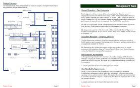 Restaurant Business Plan Pizza Restaurant Business Plan Financial Model 17