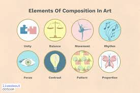 Elements Of Design And Composition The 8 Elements Of Composition In Art